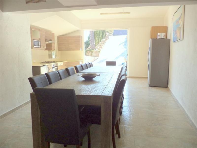 Salle à manger 1 Location Villa 117948 Lloret de Mar